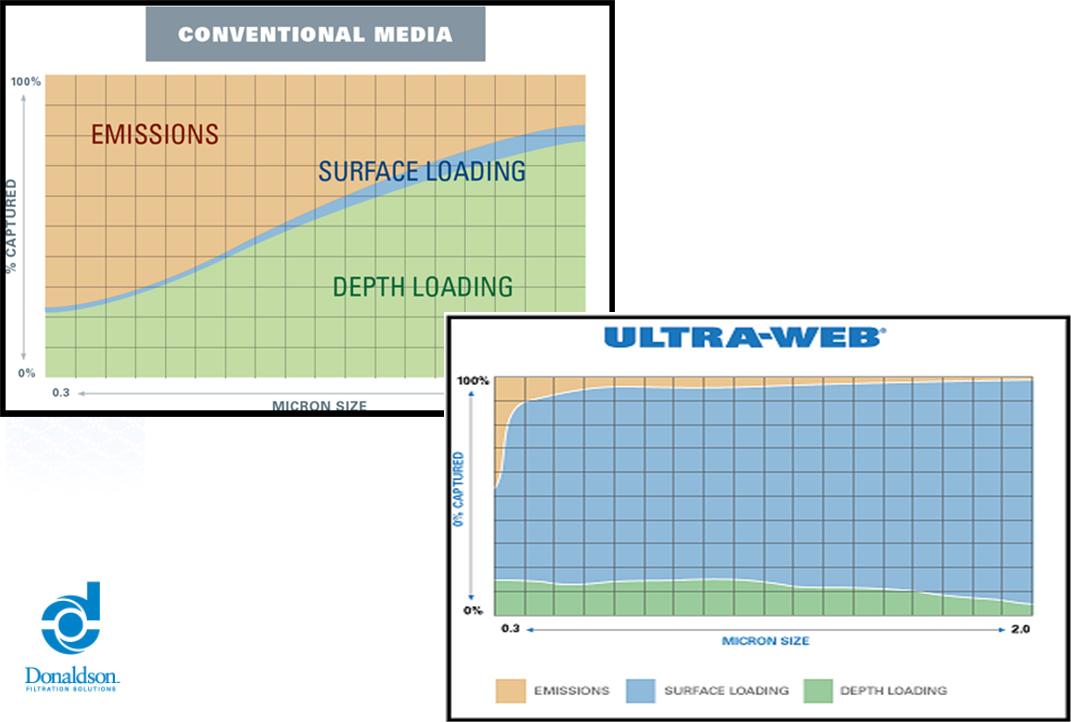 ultarweb-comparativo